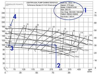 Centrifugal_Pump_Curve_1-3.jpg