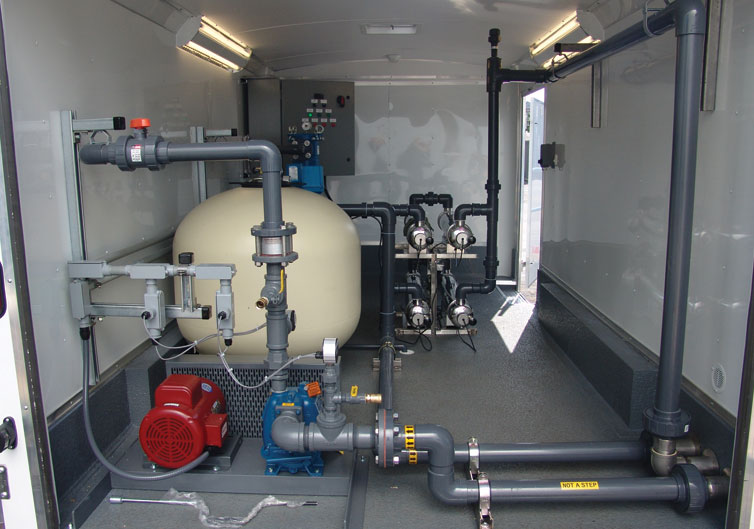 Municipal Filtration Skid System