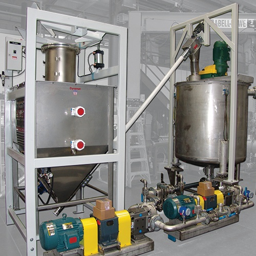 OptiFlow MakeDown Skid System