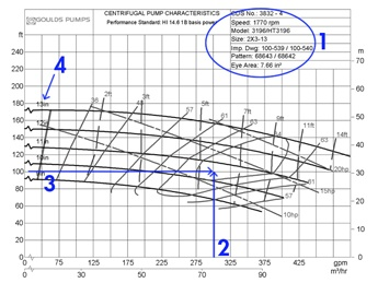how-to-read-centrifugal-pump-curve.jpg