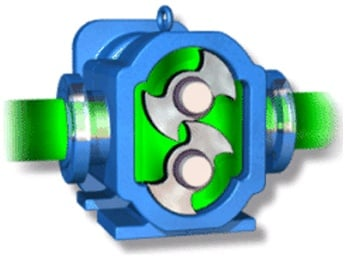 The Quick And Dirty Guide To Rotary Lobe Pumps
