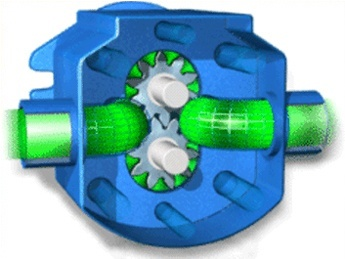 The Quick And Dirty Guide To External Gear Pumps