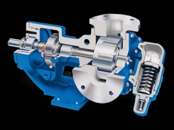 What is a Suckback on a Gear Pump?