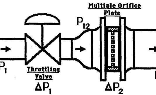 throttling_diagram